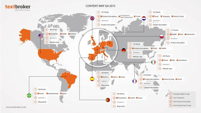 Textbroker Content Map Q4 2015