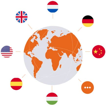 Textbroker Translation Services